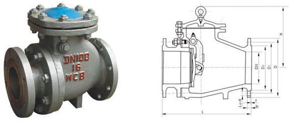 The role and classification of check valve